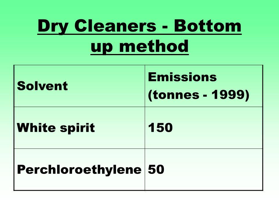 Dry Cleaners - Bottom up method Solvent Emissions (tonnes - 1999) White spirit150 Perchloroethylene50