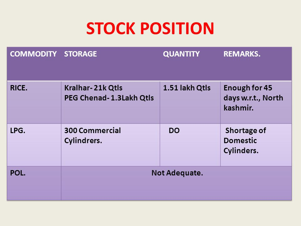 STOCK POSITION