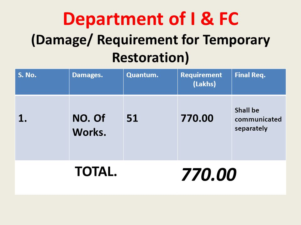 Department of I & FC (Damage/ Requirement for Temporary Restoration) S.