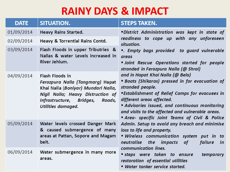 RAINY DAYS & IMPACT DATESITUATION.STEPS TAKEN.01/09/2014Heavy Rains Started.