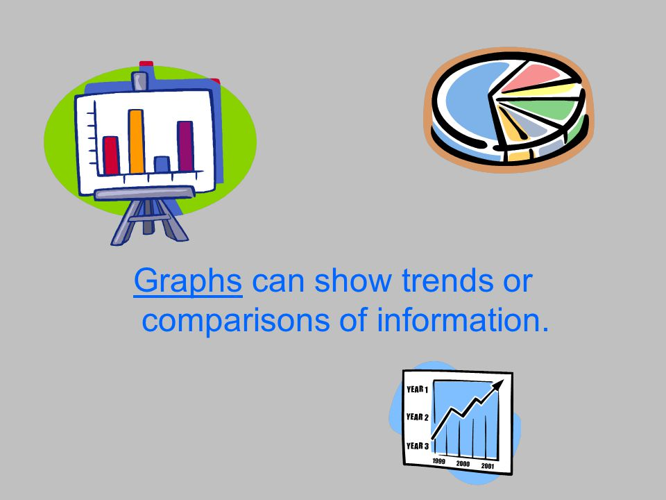 Graphs can show trends or comparisons of information.