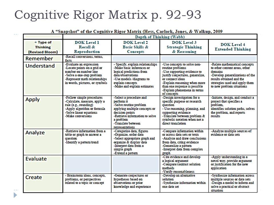 Cognitive Rigor Matrix p. 92-93