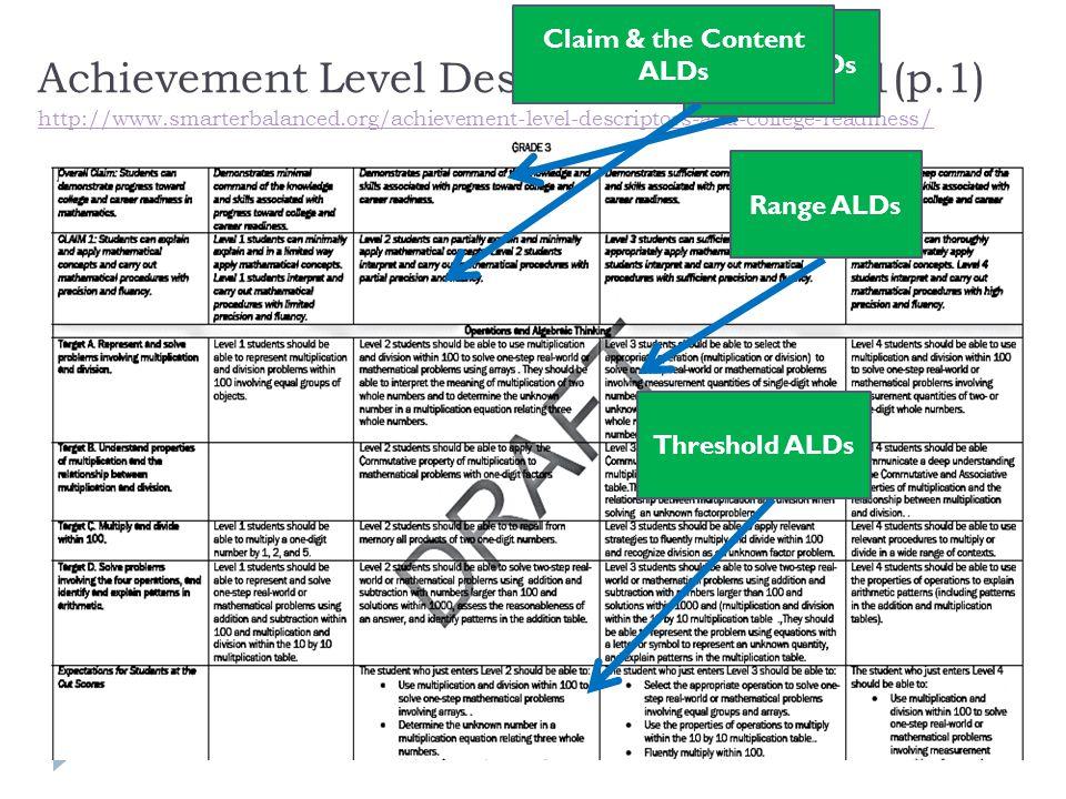 Achievement Level Descriptors – Claim 1(p.1) http://www.smarterbalanced.org/achievement-level-descriptors-and-college-readiness / http://www.smarterbalanced.org/achievement-level-descriptors-and-college-readiness / Policy ALDs Range ALDsThreshold ALDs Claim & the Content ALDs