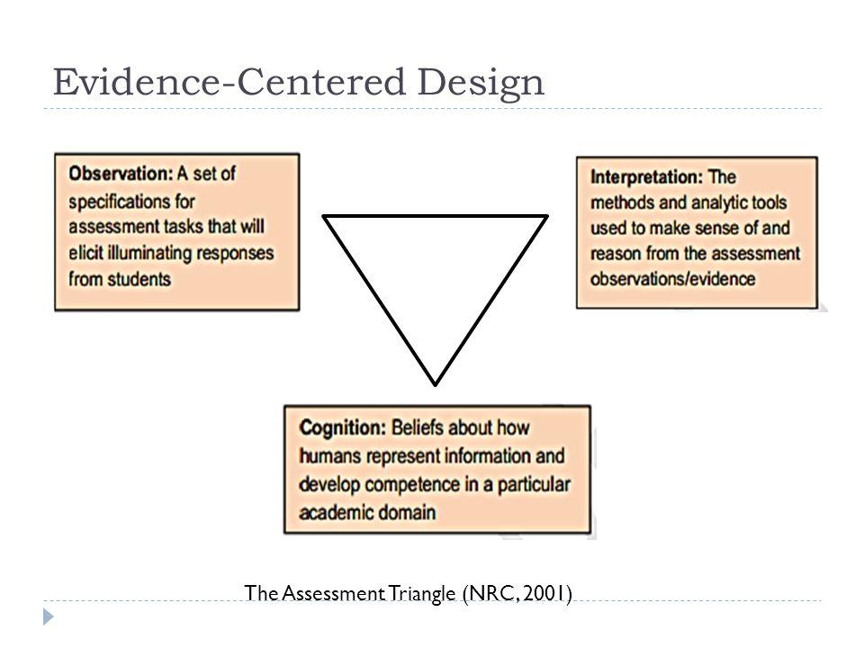 Evidence-Centered Design The Assessment Triangle (NRC, 2001)