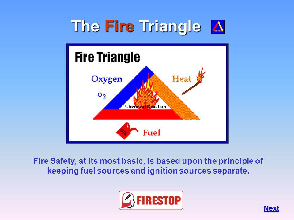 Fire Extinguisher Training FIRESTOP ENGINEERS Tel.