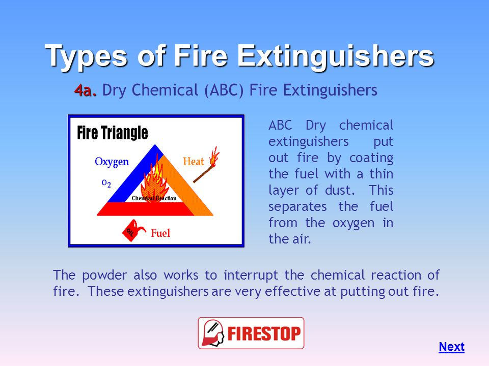3. 3. Carbon Dioxide Fire Extinguishers Class A materials may also smolder and re-ignite.