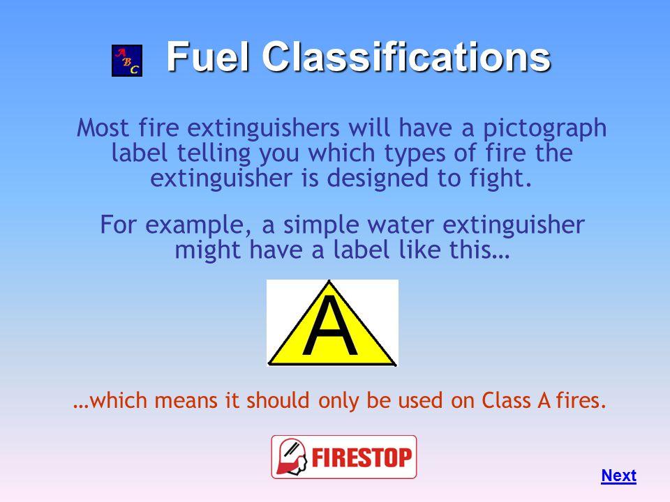 Class A: Combustible Solids-Wood, paper, cloth, trash, plastics—solids that are not metals.