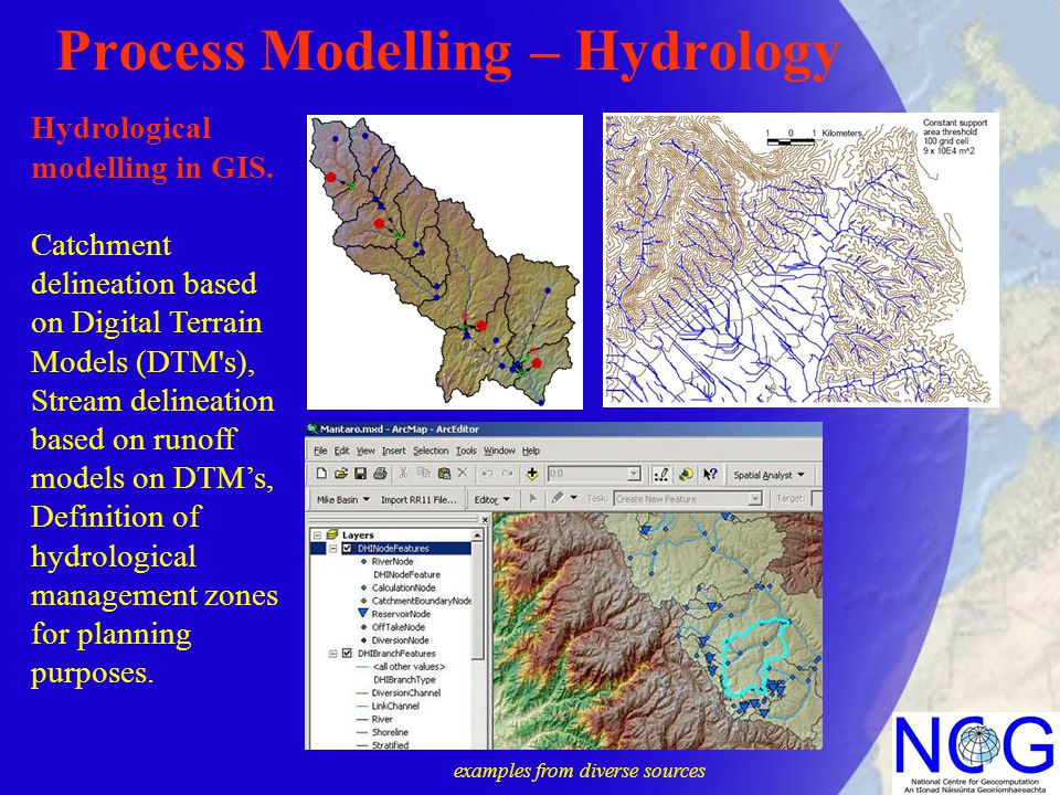 Process Modelling – Hydrology Hydrological modelling in GIS.
