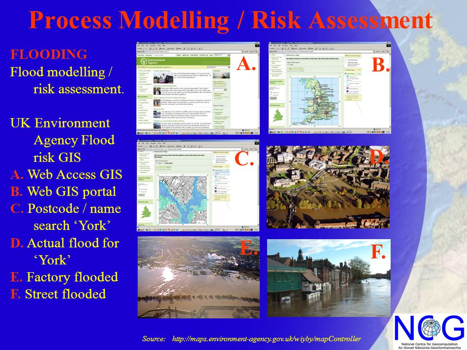 Process Modelling / Risk Assessment FLOODING Flood modelling / risk assessment. UK Environment Agency Flood risk GIS A. Web Access GIS B. Web GIS port