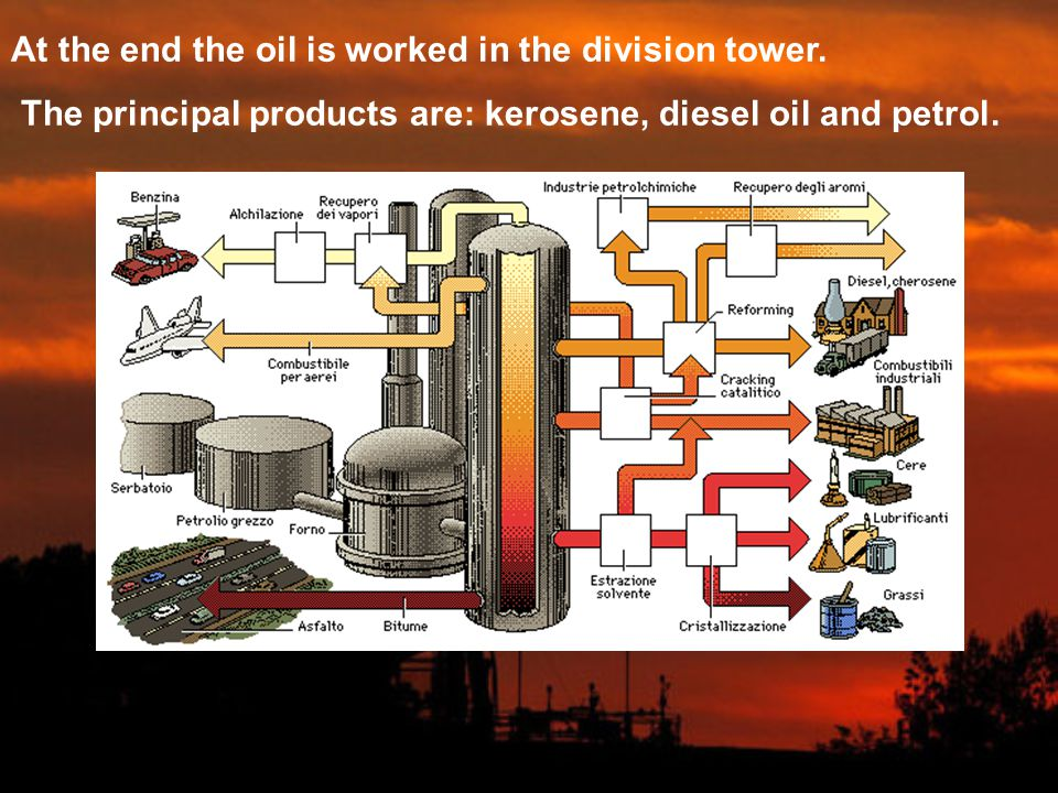 At the end the oil is worked in the division tower.