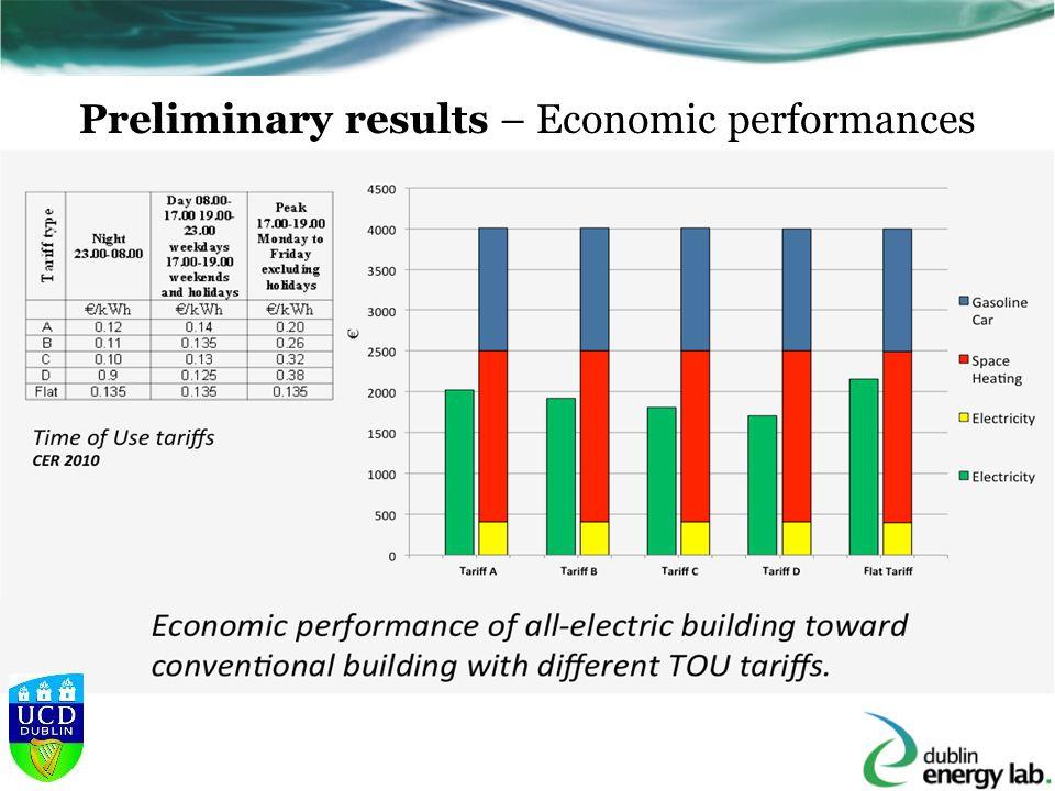 Preliminary results – Economic performances