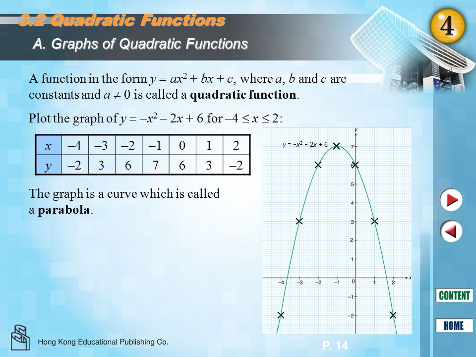 P. 14 A. Graphs of Quadratic Functions 3.2 Quadratic Functions A function in the form y  ax 2 + bx + c, where a, b and c are constants and a  0 is c