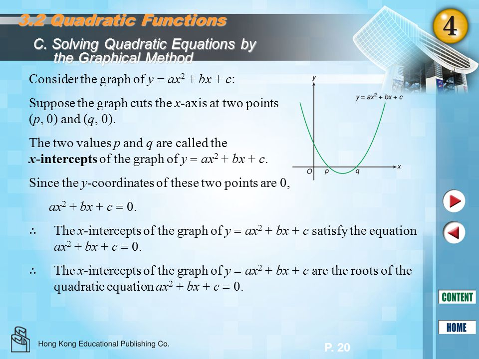 P. 20 C. Solving Quadratic Equations by the Graphical Method the Graphical Method 3.2 Quadratic Functions Consider the graph of y  ax 2 + bx + c: Sup