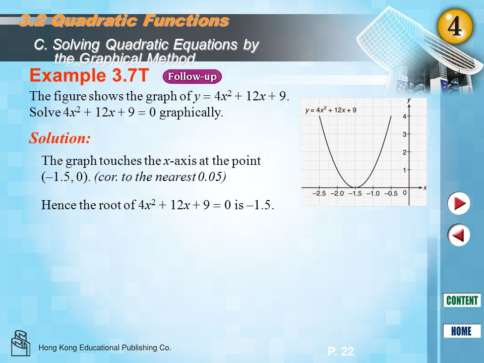 P. 22 Example 3.7T The figure shows the graph of y  4x 2 + 12x + 9. Solve 4x 2 + 12x + 9  0 graphically. Solution: The graph touches the x-axis at t