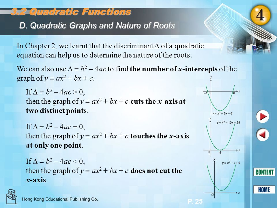P. 25 D. Quadratic Graphs and Nature of Roots In Chapter 2, we learnt that the discriminant  of a quadratic equation can help us to determine the nat
