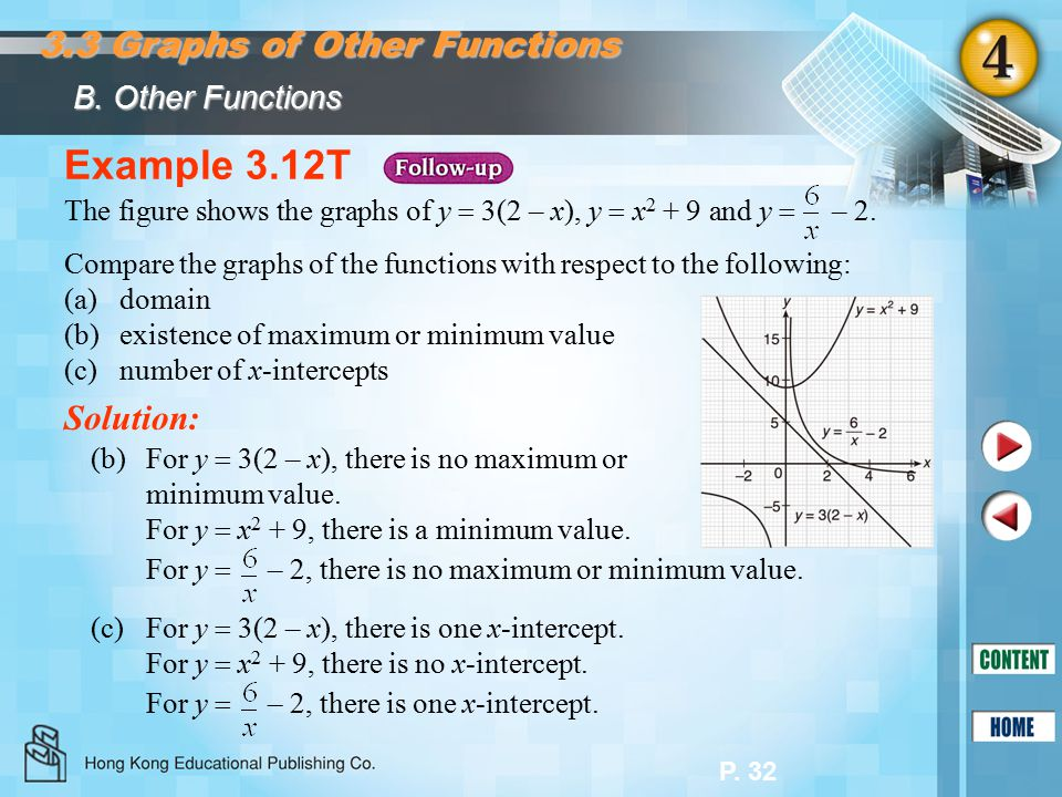 P. 32 Example 3.12T The figure shows the graphs of y  3(2 – x), y  x 2 + 9 and y  – 2. Compare the graphs of the functions with respect to the foll