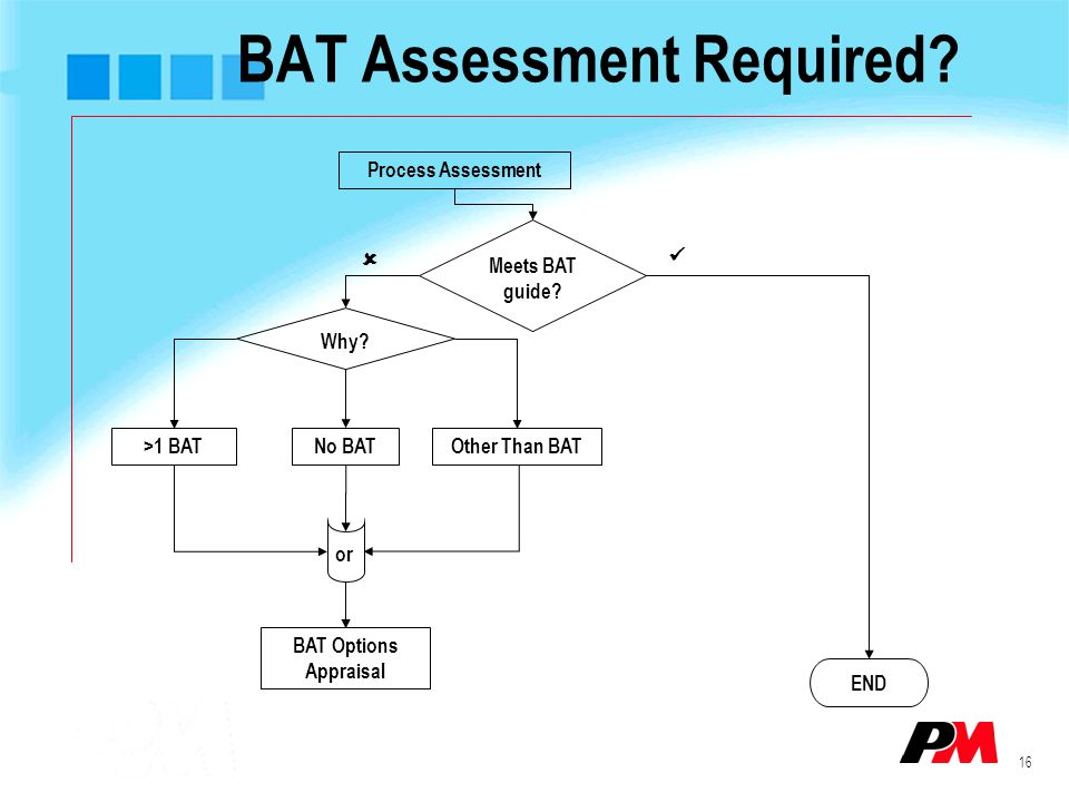 16 BAT Assessment Required. Process Assessment END >1 BATNo BATOther Than BAT Meets BAT guide.