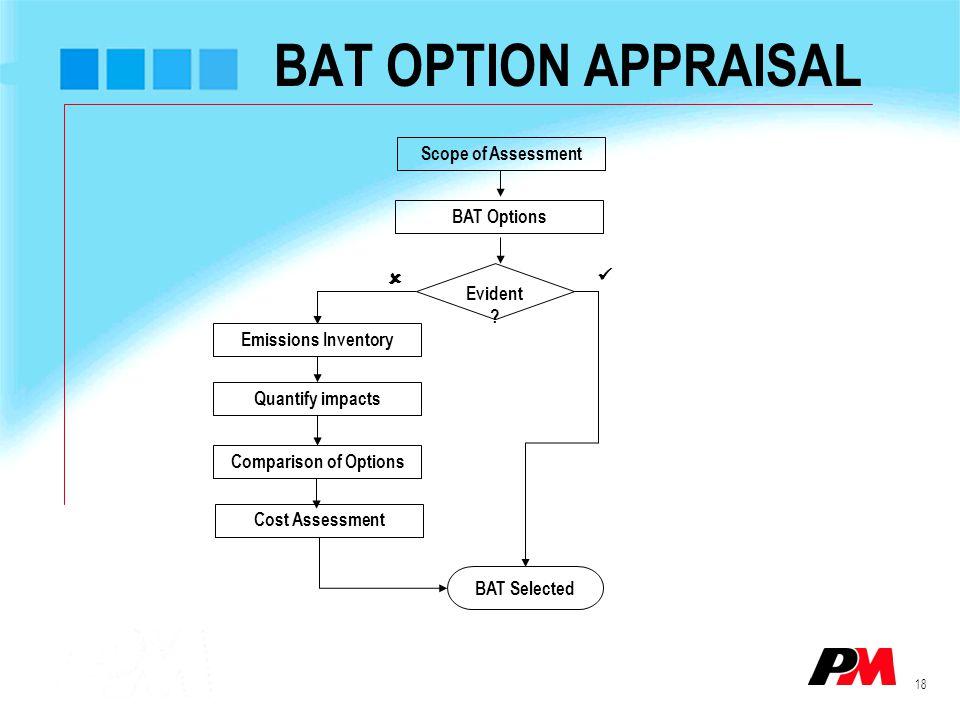 18 BAT OPTION APPRAISAL BAT Options BAT Selected  Evident .