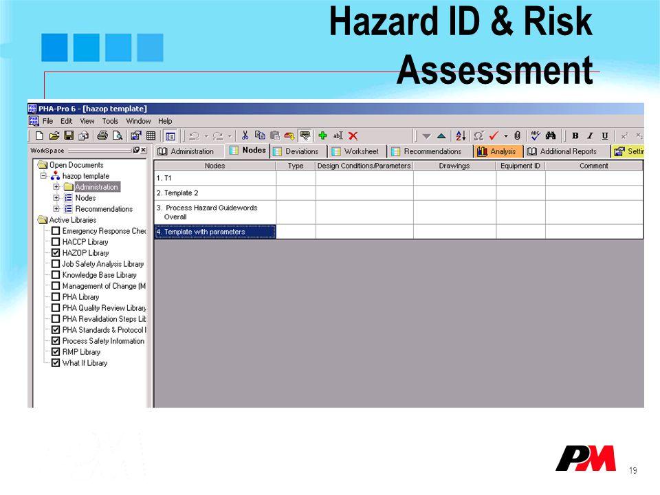 19 Hazard ID & Risk Assessment