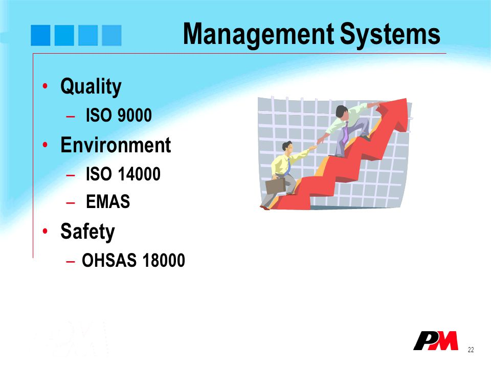 22 Management Systems Quality – ISO 9000 Environment – ISO 14000 – EMAS Safety – OHSAS 18000