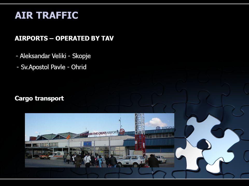 AIR TRAFFIC AIRPORTS – OPERATED BY TAV - Aleksandar Veliki - Skopje - Sv.Apostol Pavle - Ohrid Cargo transport