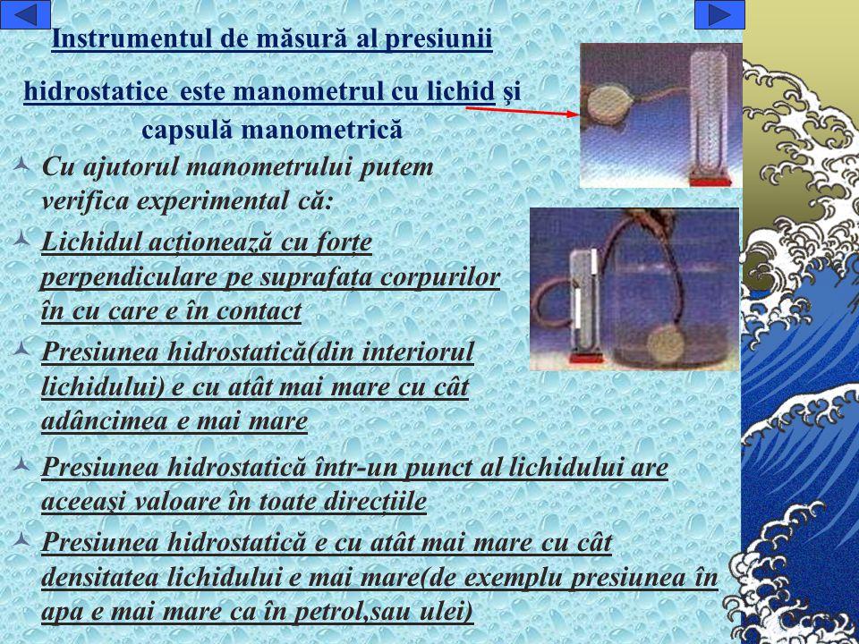 Instrumentul de măsură al presiunii hidrostatice este manometrul cu lichid şi capsulă manometrică Cu ajutorul manometrului putem verifica experimental că: Lichidul acţionează cu forţe perpendiculare pe suprafaţa corpurilor în cu care e în contact Presiunea hidrostatică(din interiorul lichidului) e cu atât mai mare cu cât adâncimea e mai mare Presiunea hidrostatică într-un punct al lichidului are aceeaşi valoare în toate direcţiile Presiunea hidrostatică e cu atât mai mare cu cât densitatea lichidului e mai mare(de exemplu presiunea în apa e mai mare ca în petrol,sau ulei)