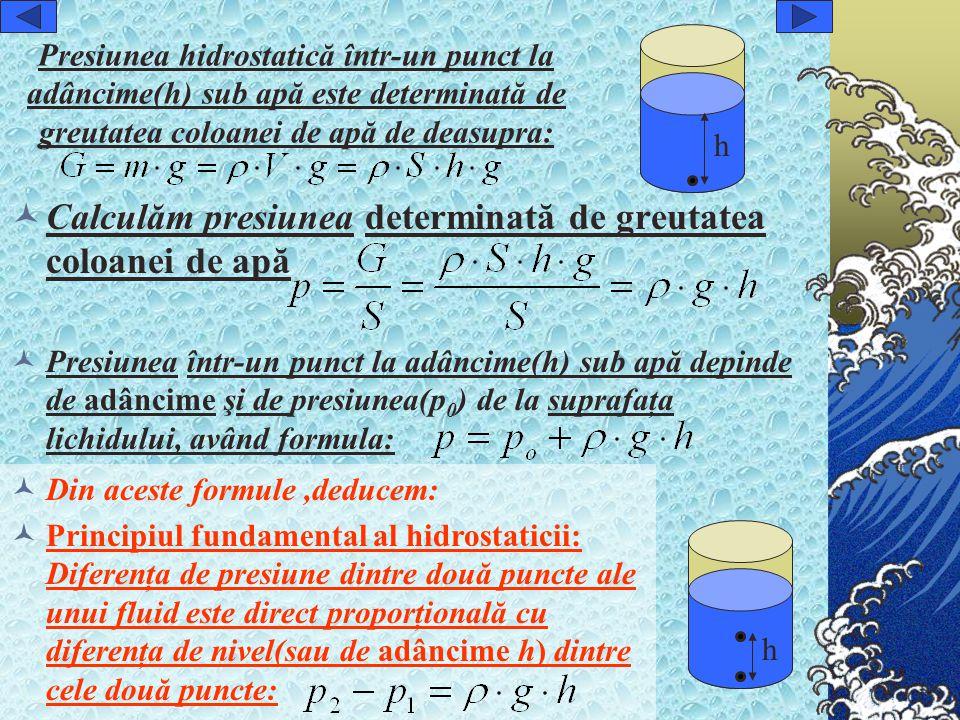 Presiunea hidrostatică într-un punct la adâncime(h) sub apă este determinată de greutatea coloanei de apă de deasupra: Calculăm presiunea determinată de greutatea coloanei de apă h Presiunea într-un punct la adâncime(h) sub apă depinde de adâncime şi de presiunea(p 0 ) de la suprafaţa lichidului, având formula: Din aceste formule,deducem: Principiul fundamental al hidrostaticii: Diferenţa de presiune dintre două puncte ale unui fluid este direct proporţională cu diferenţa de nivel(sau de adâncime h) dintre cele două puncte: h