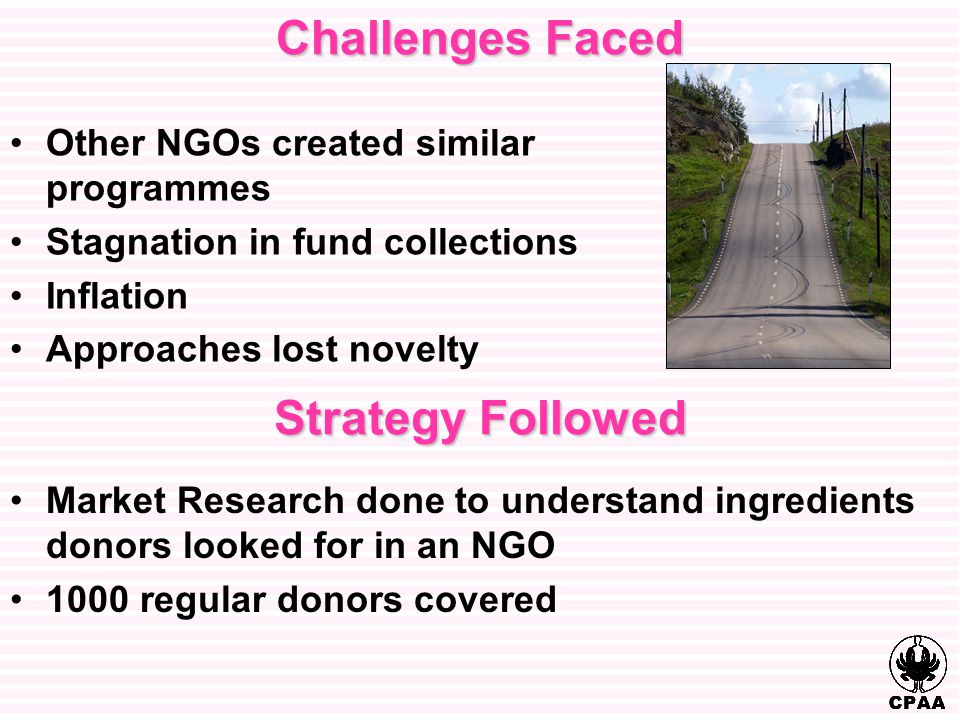 Challenges Faced Other NGOs created similar programmes Stagnation in fund collections Inflation Approaches lost novelty Strategy Followed Market Research done to understand ingredients donors looked for in an NGO 1000 regular donors covered