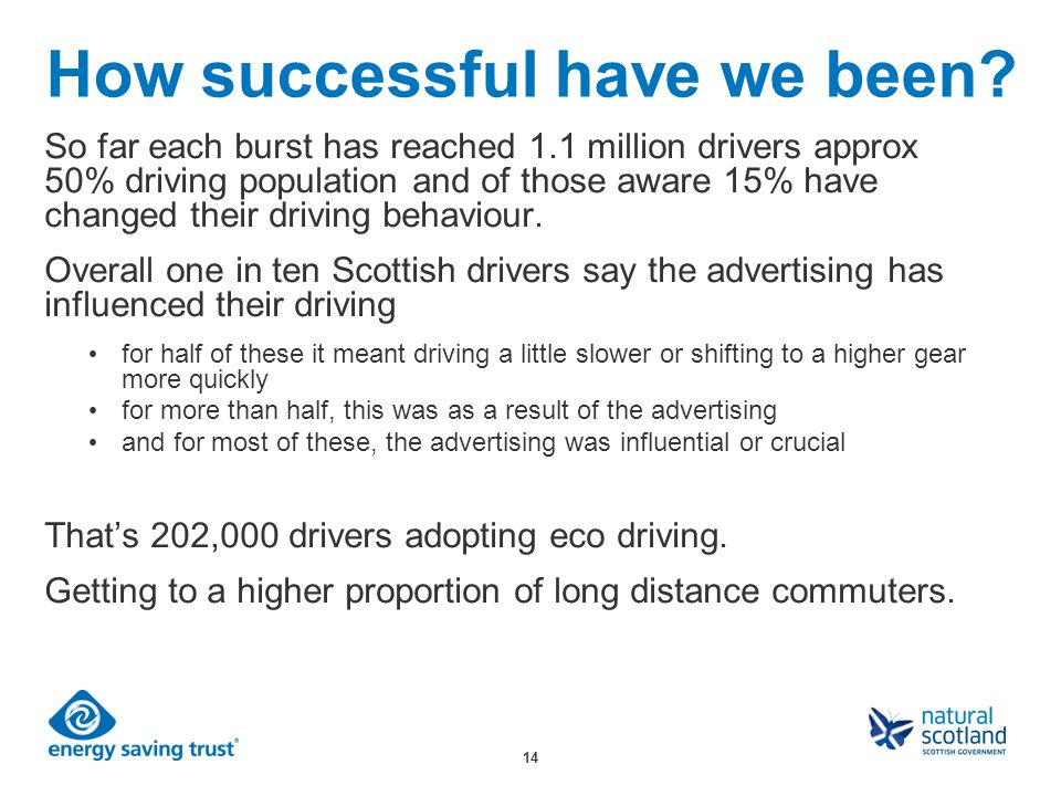 14 How successful have we been? So far each burst has reached 1.1 million drivers approx 50% driving population and of those aware 15% have changed th