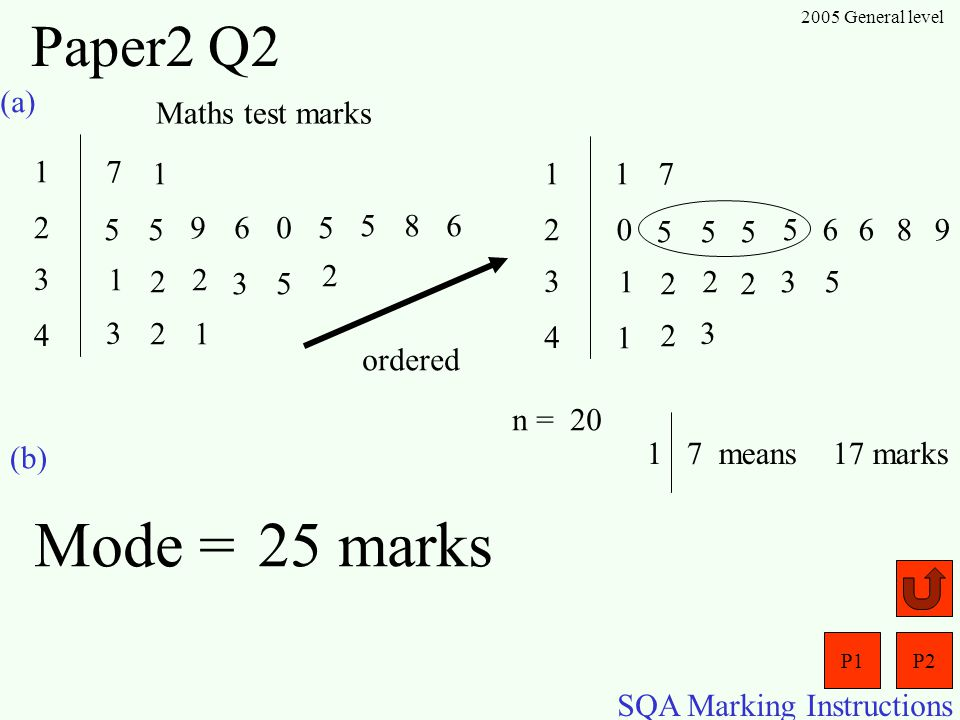 P1P2 SQA Marking Instructions 2005 General level Paper2 Q1 (a) (b) 23210000 = minhrs 39 00000651 = 516 0 1 3 1 7 7 hours 30 minutes D = S = T= List ; .
