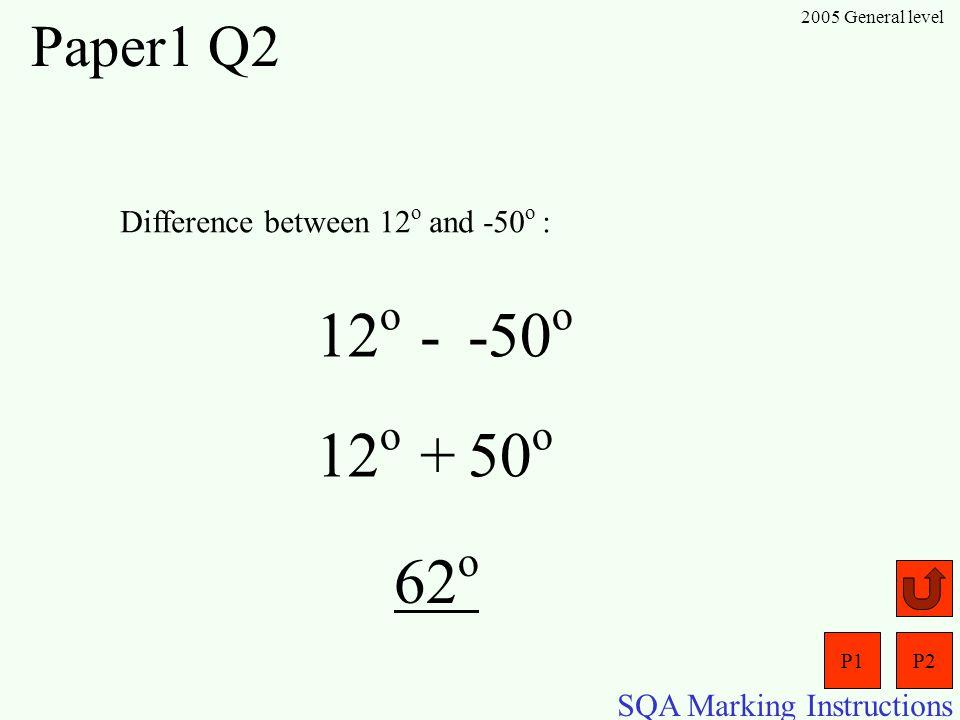 P1P2 SQA Marking Instructions 2005 General level Paper1 Q1 (a) (b) (c) (d) 209.3 - 175.48 0 2 1.2 8 1 83 11 3 5 6. 7 x 90 5 6 7 x 9 567 x 9 3015 66 56