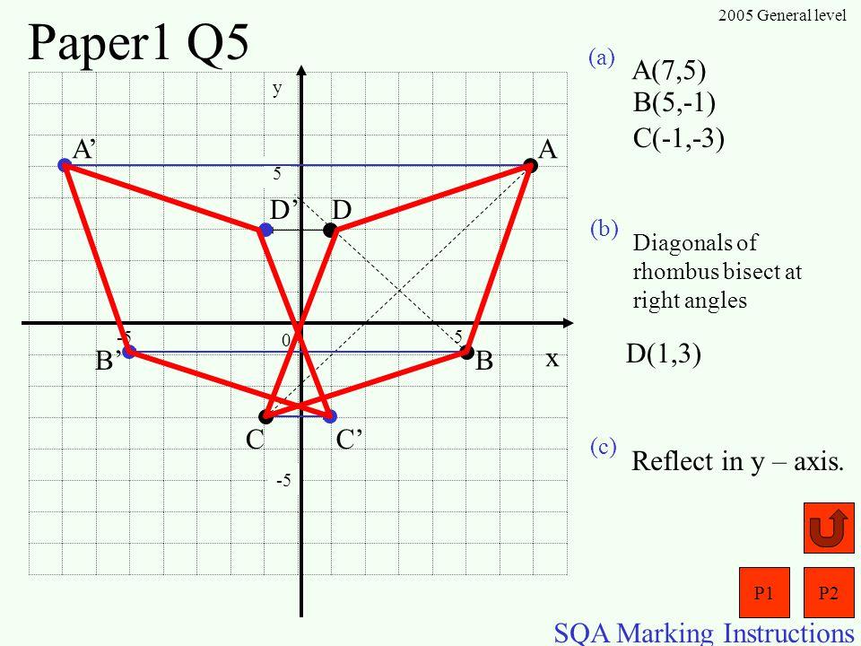 P1P2 SQA Marking Instructions 2005 General level Paper1 Q4 (a) (b) 20 000 x 2800 = 5620 000 x 2800= 56000000 £ 5 6 0 0 0 0 0 0 = 5 6 x 10 7
