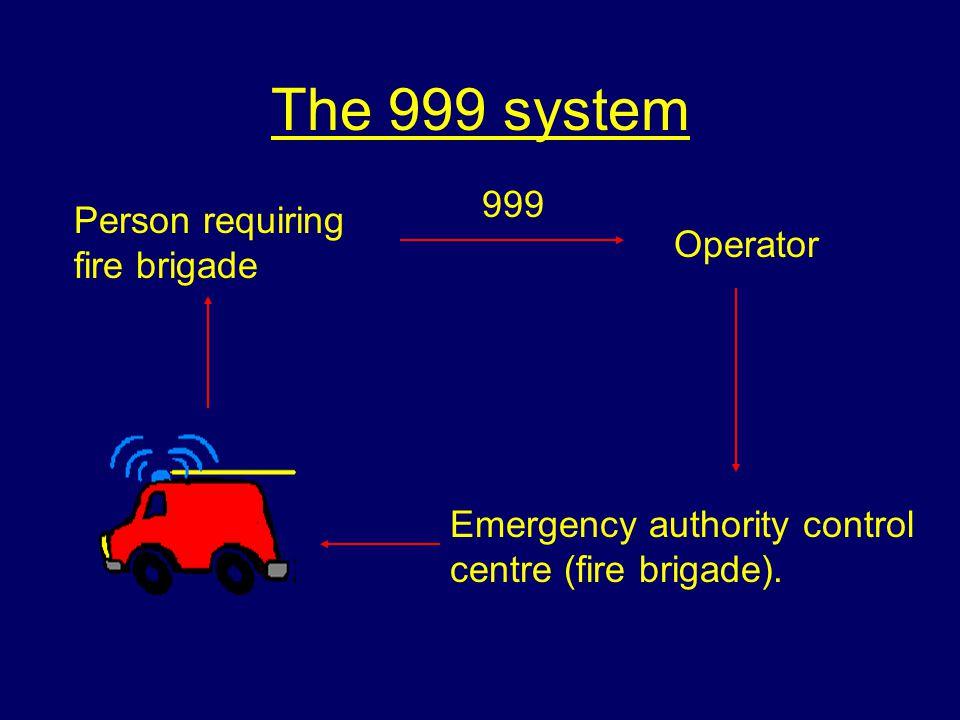 The 999 system Person requiring fire brigade Operator 999 Emergency authority control centre (fire brigade).