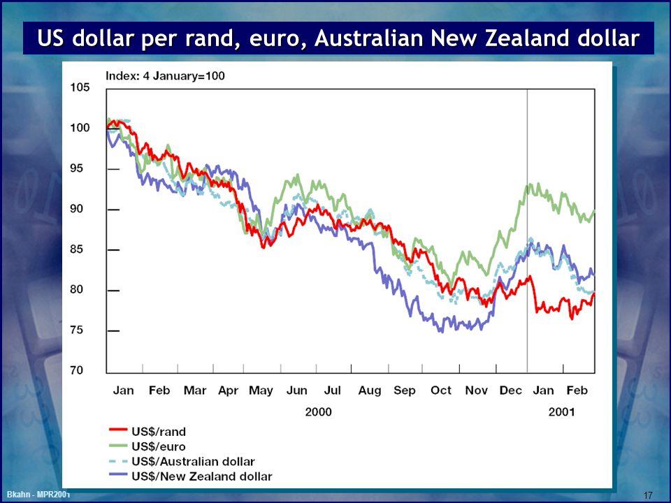 Bkahn - MPR2001 17 US dollar per rand, euro, Australian New Zealand dollar