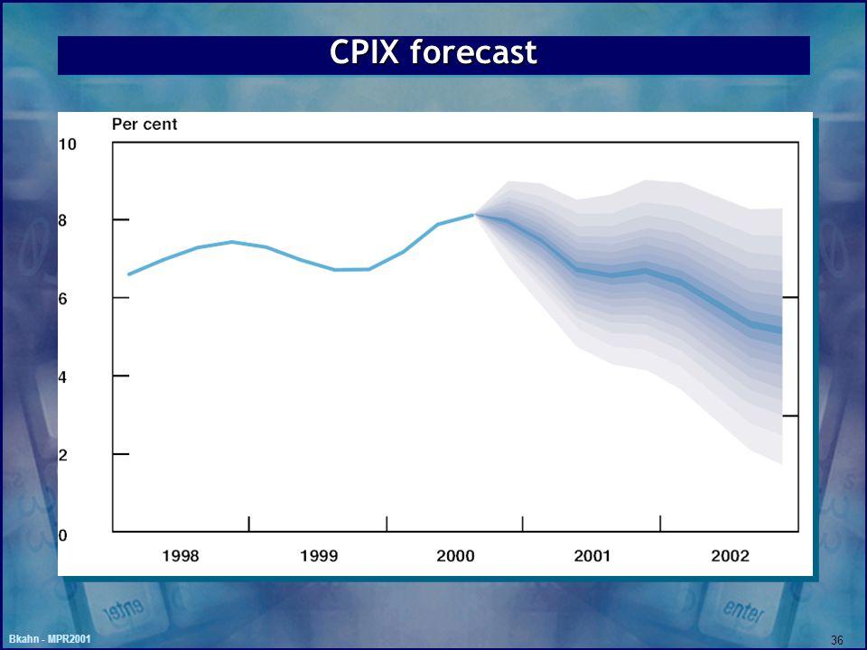 Bkahn - MPR2001 36 CPIX forecast