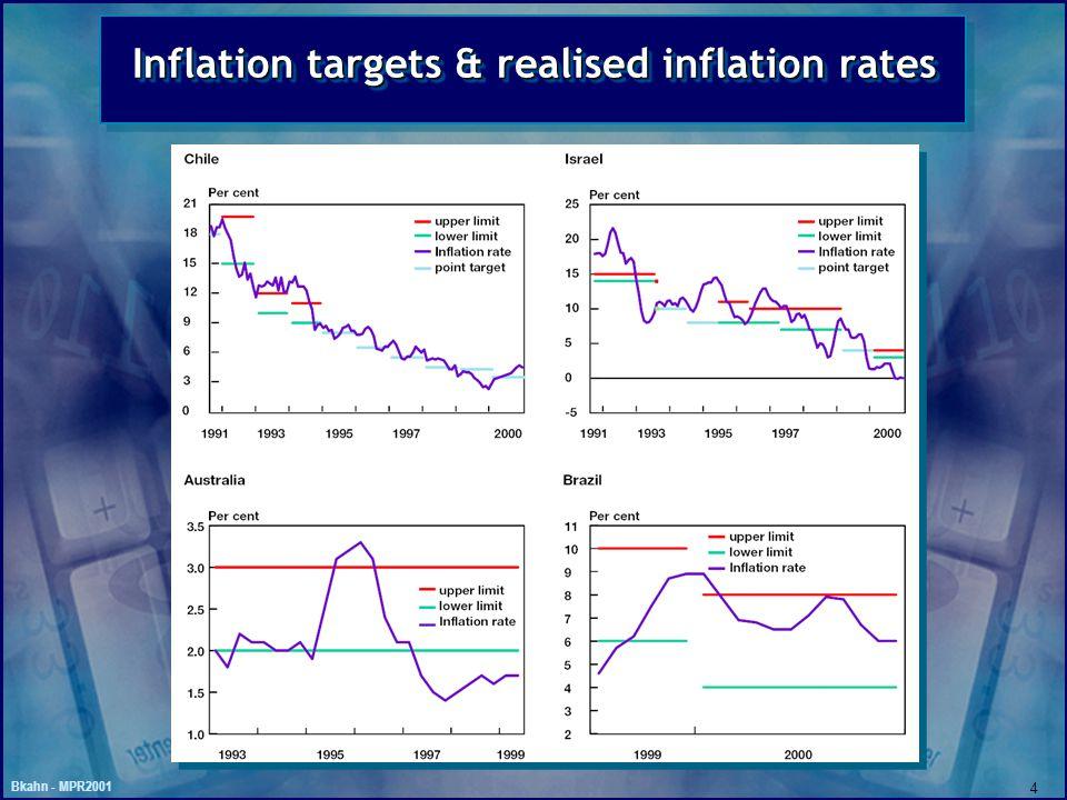 Bkahn - MPR2001 4 Inflation targets & realised inflation rates