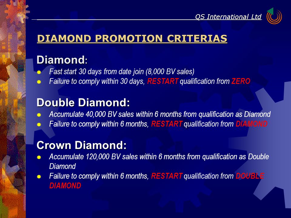DIAMOND PROMOTION CRITERIAS QS International Ltd Diamond :  Fast start 30 days from date join (8,000 BV sales)  Failure to comply within 30 days, RE