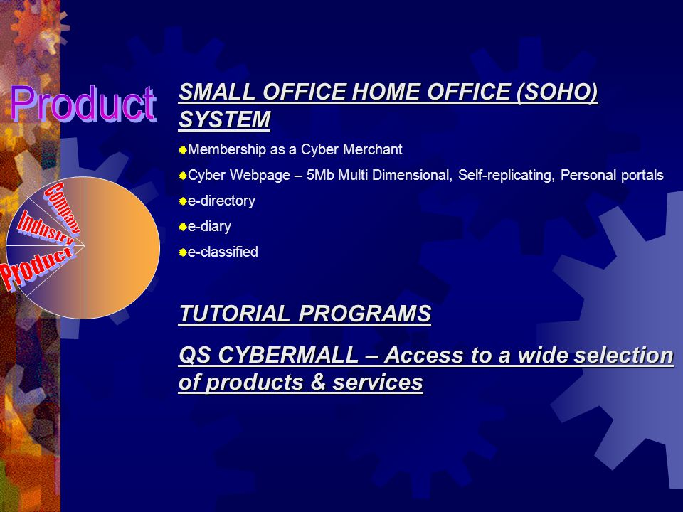 SMALL OFFICE HOME OFFICE (SOHO) SYSTEM  Membership as a Cyber Merchant  Cyber Webpage – 5Mb Multi Dimensional, Self-replicating, Personal portals 