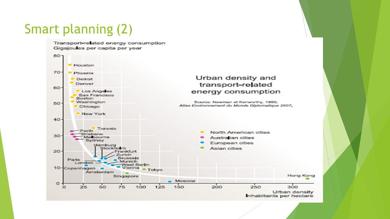 Smart planning (2)