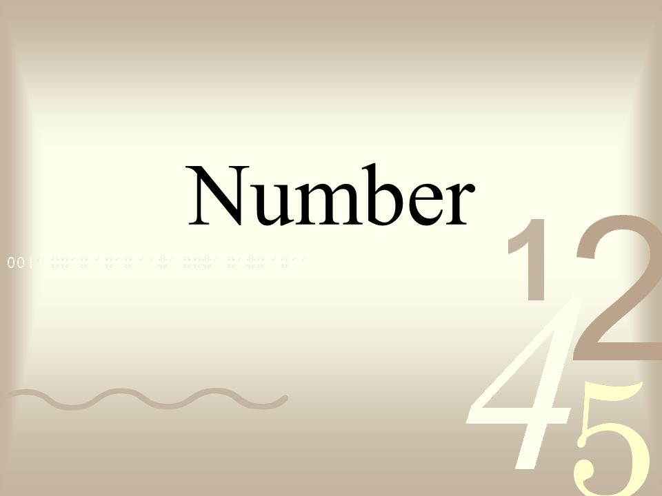 Counting Numbers - Also known as Natural numbers = 1, 2, 3, 4, 5...