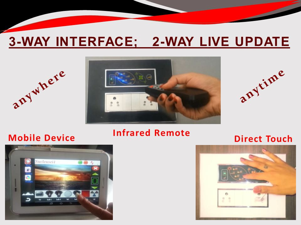 3-WAY INTERFACE; 2-WAY LIVE UPDATE anywhere anytime Mobile Device Direct Touch Infrared Remote