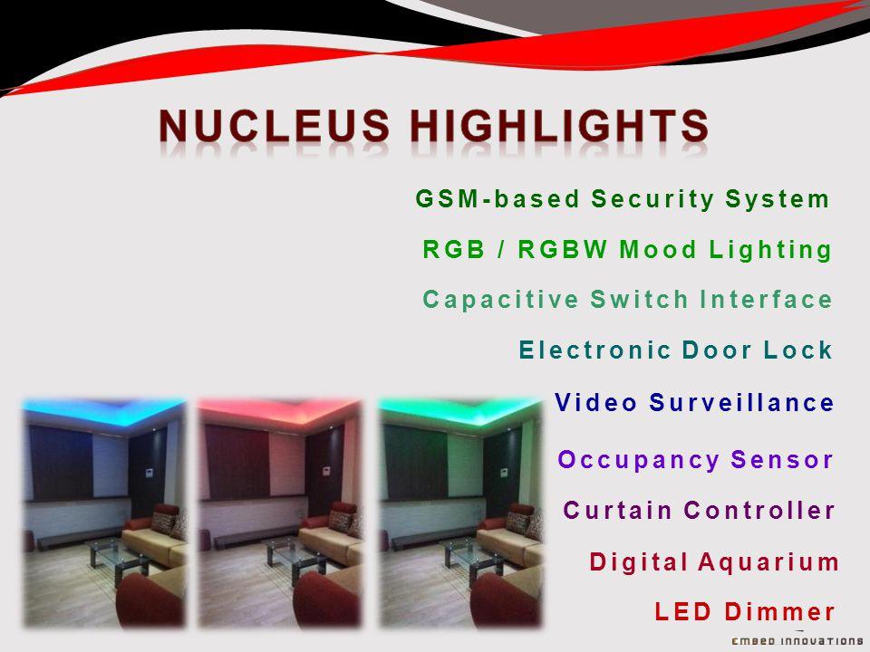 Electronic Door Lock Curtain Controller Video Surveillance LED Dimmer RGB / RGBW Mood Lighting Digital Aquarium Occupancy Sensor GSM-based Security Sy