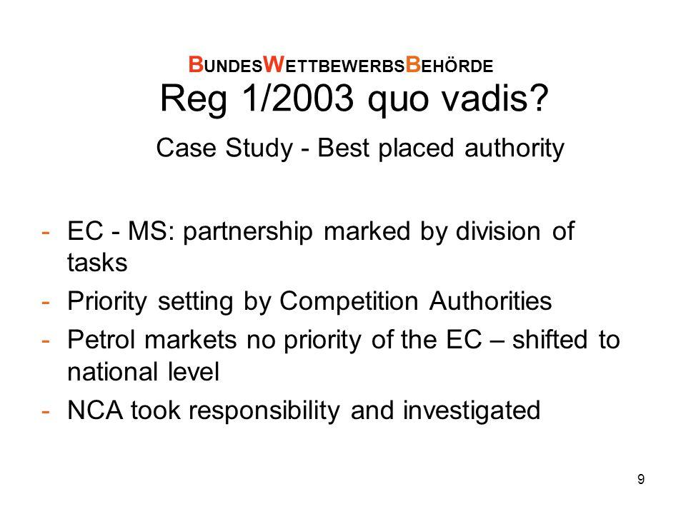 9 Reg 1/2003 quo vadis.