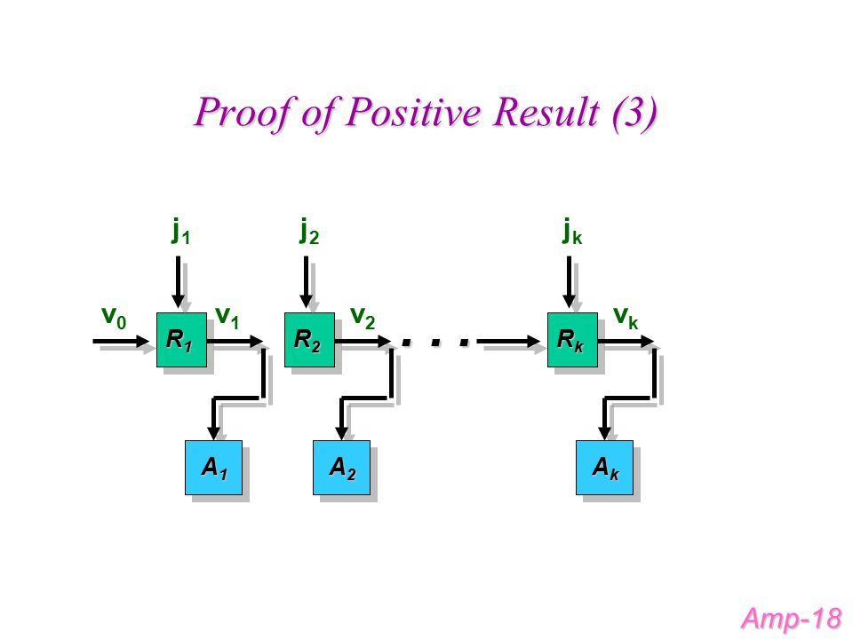 Proof of Positive Result (3) j1j1 R1R1R1R1 v1v1...