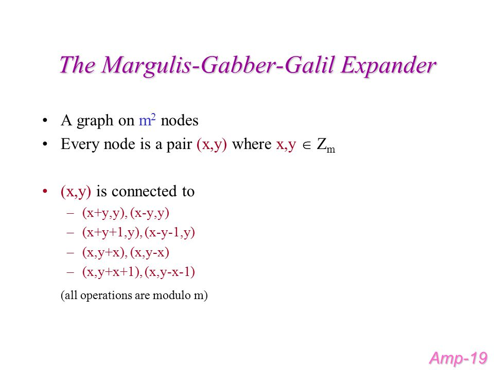The Margulis-Gabber-Galil Expander A graph on m 2 nodes Every node is a pair (x,y) where x,y  Z m (x,y) is connected to –(x+y,y), (x-y,y) –(x+y+1,y), (x-y-1,y) –(x,y+x), (x,y-x) –(x,y+x+1), (x,y-x-1) (all operations are modulo m) Amp-19