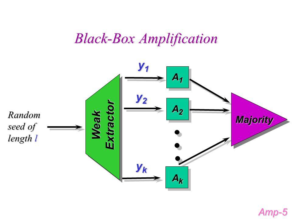 Black-Box Amplification Amp-5 A1A1A1A1 A2A2A2A2 AkAkAkAk y1y1y1y1 y2y2y2y2 ykykykyk Random seed of length l Weak Extractor Majority