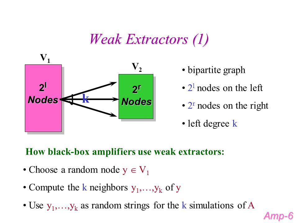 Weak Extractors (1) 2 l Nodes 2 r Nodes k bipartite graph 2 l nodes on the left 2 r nodes on the right left degree k V1V1 V2V2 Amp-6 How black-box amplifiers use weak extractors: Choose a random node y  V 1 Compute the k neighbors y 1,…,y k of y Use y 1,…,y k as random strings for the k simulations of A