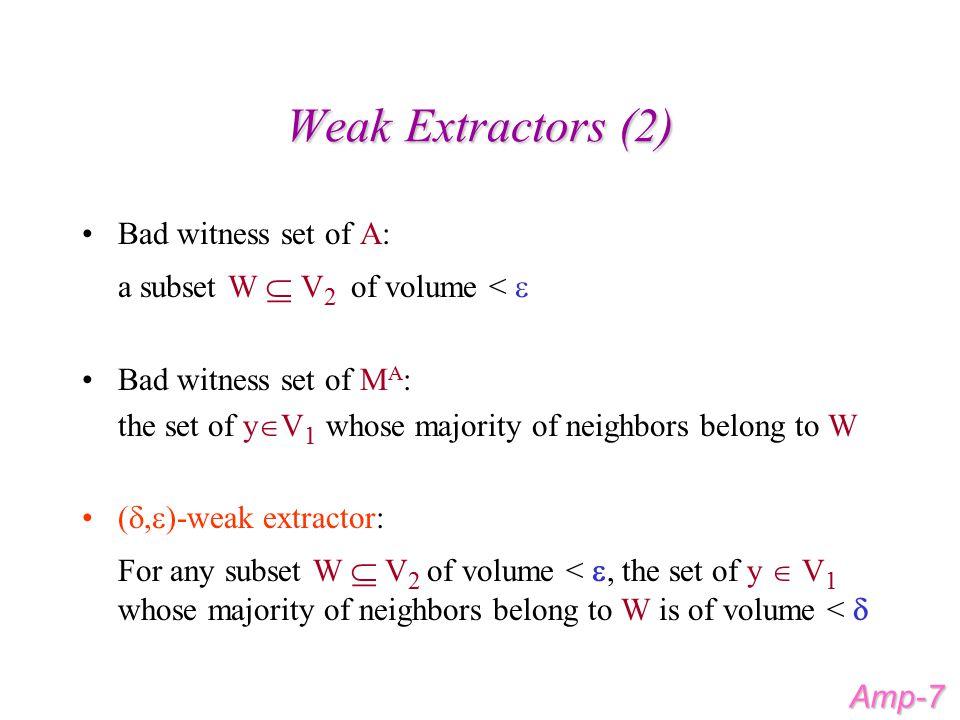 Weak Extractors (2) Amp-7 Bad witness set of A: a subset W  V 2 of volume <  Bad witness set of M A : the set of y  V 1 whose majority of neighbors belong to W (  )-weak extractor: For any subset W  V 2 of volume < , the set of y  V 1 whose majority of neighbors belong to W is of volume < 