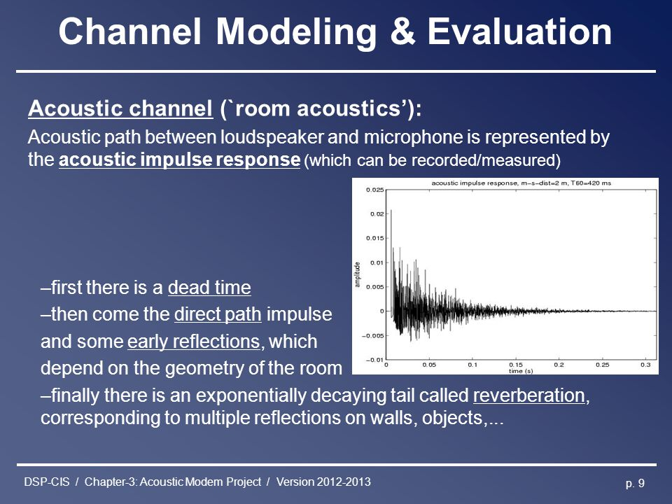 DSP-CIS / Chapter-3: Acoustic Modem Project / Version 2012-2013 p.