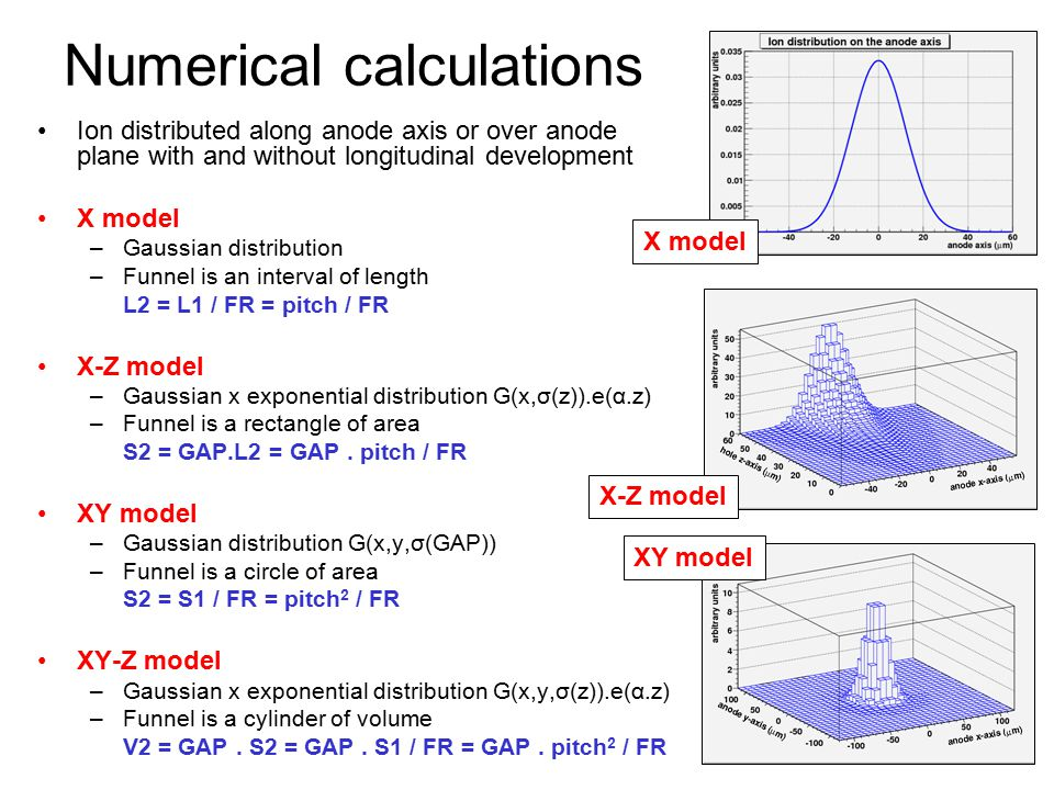 21 Numerical calculations Ion distributed along anode axis or over anode plane with and without longitudinal development X model –Gaussian distributio